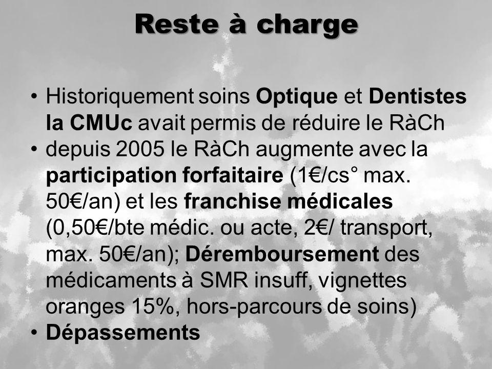 Reste à charge Historiquement soins Optique et Dentistes la CMUc avait permis de réduire le RàCh.