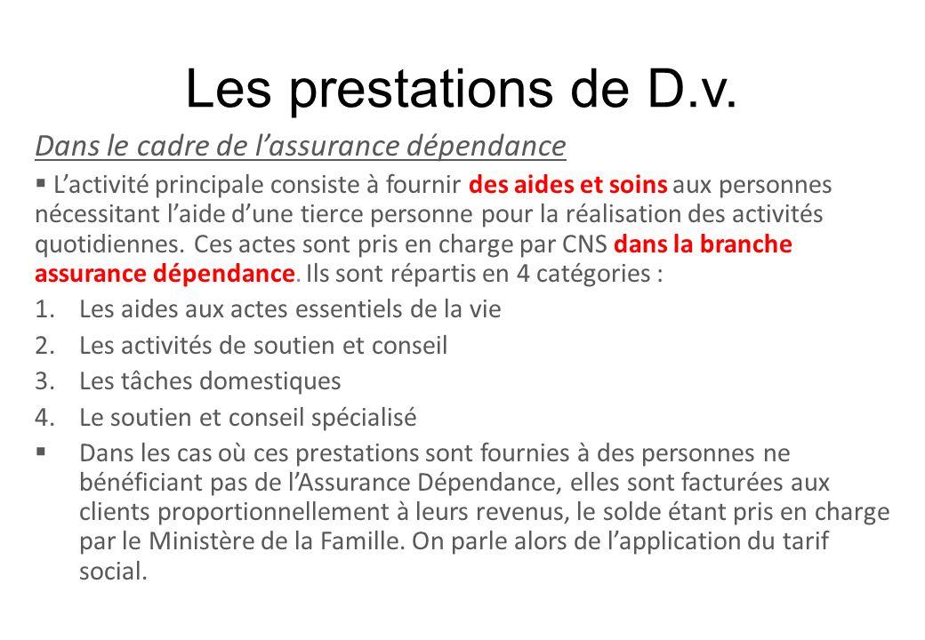 Les prestations de D.v. Dans le cadre de l'assurance dépendance