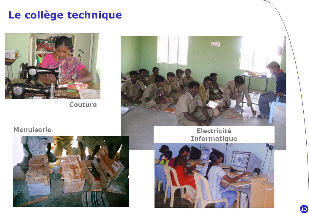 Le collège technique Couture Menuiserie Electricité Informatique 13