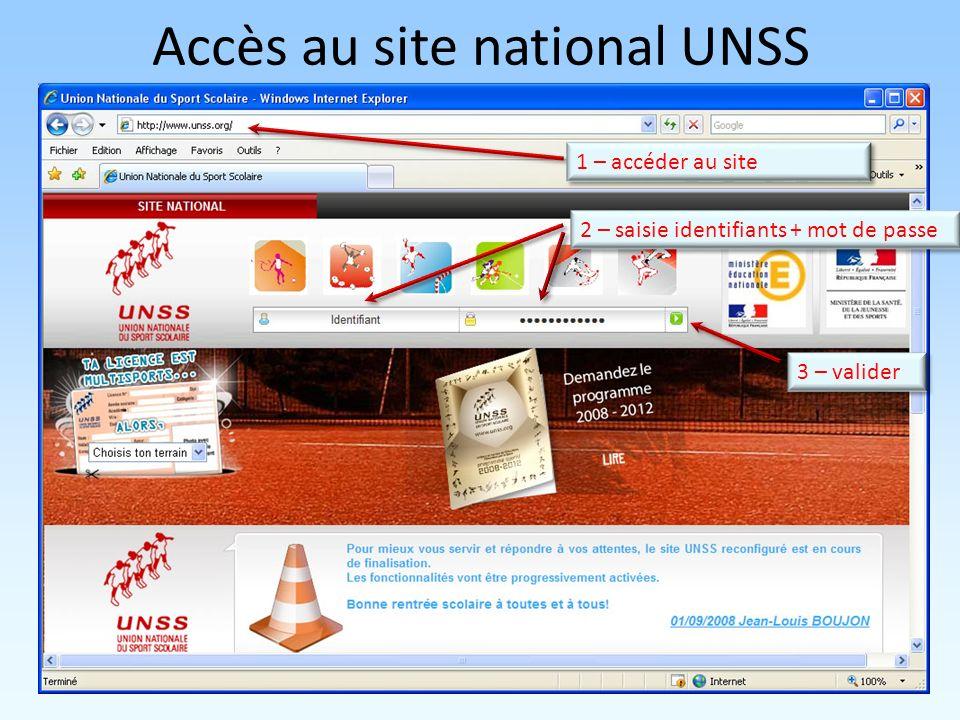 Accès au site national UNSS