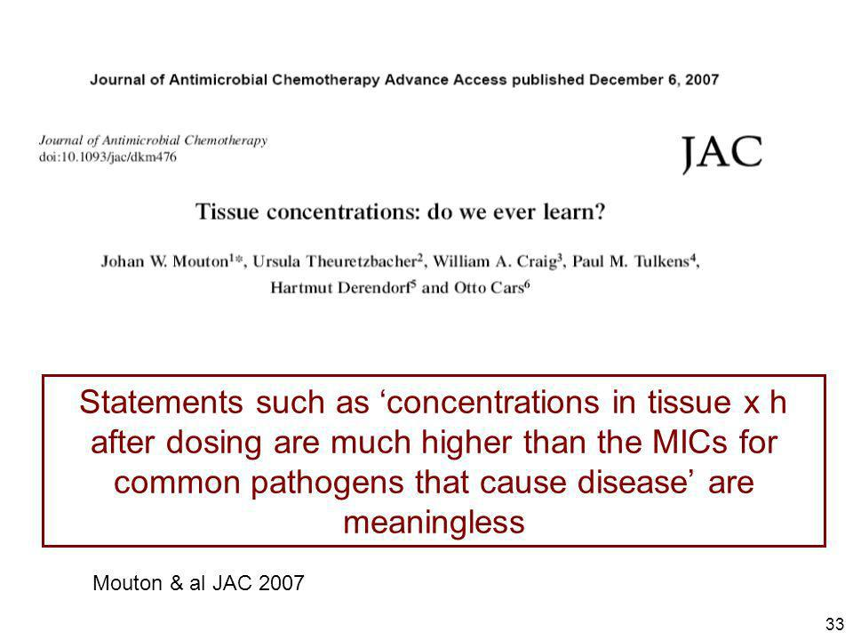 Statements such as 'concentrations in tissue x h after dosing are much higher than the MICs for common pathogens that cause disease' are meaningless