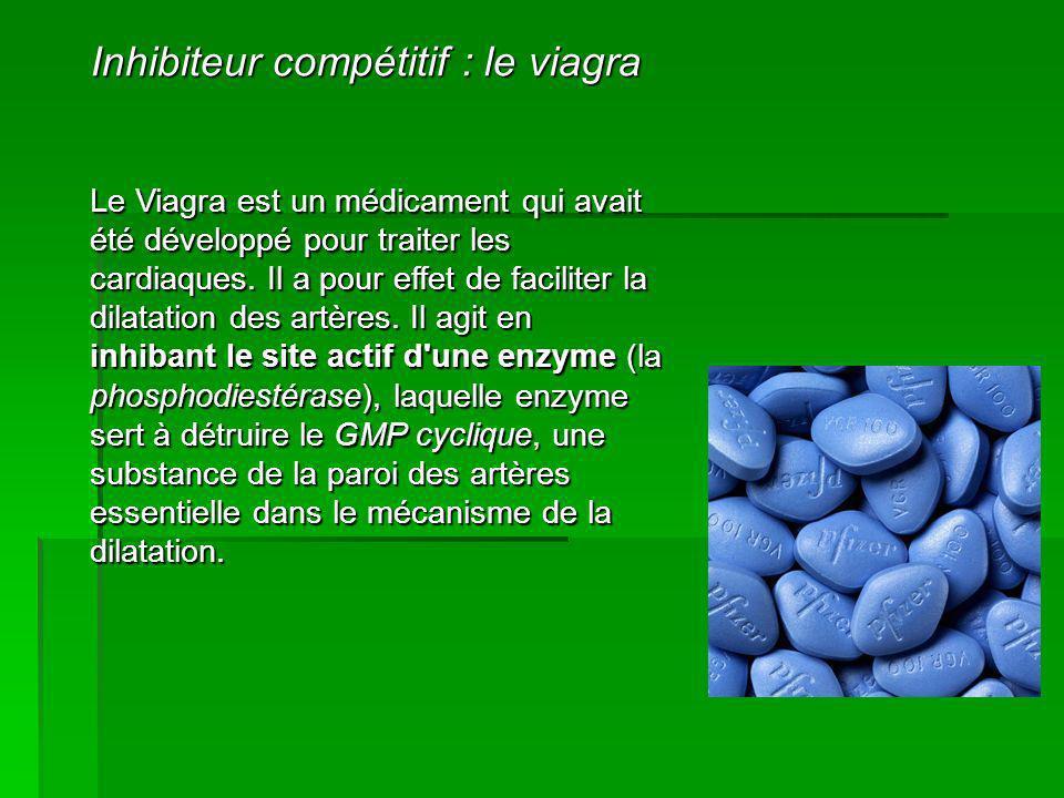 Inhibiteur compétitif : le viagra