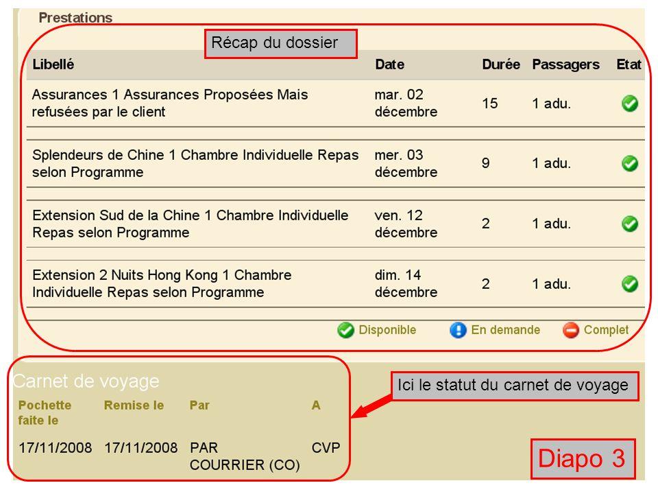 Récap du dossier Ici le statut du carnet de voyage Diapo 3