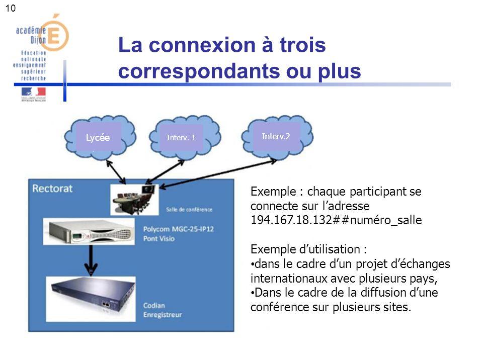 La connexion à trois correspondants ou plus
