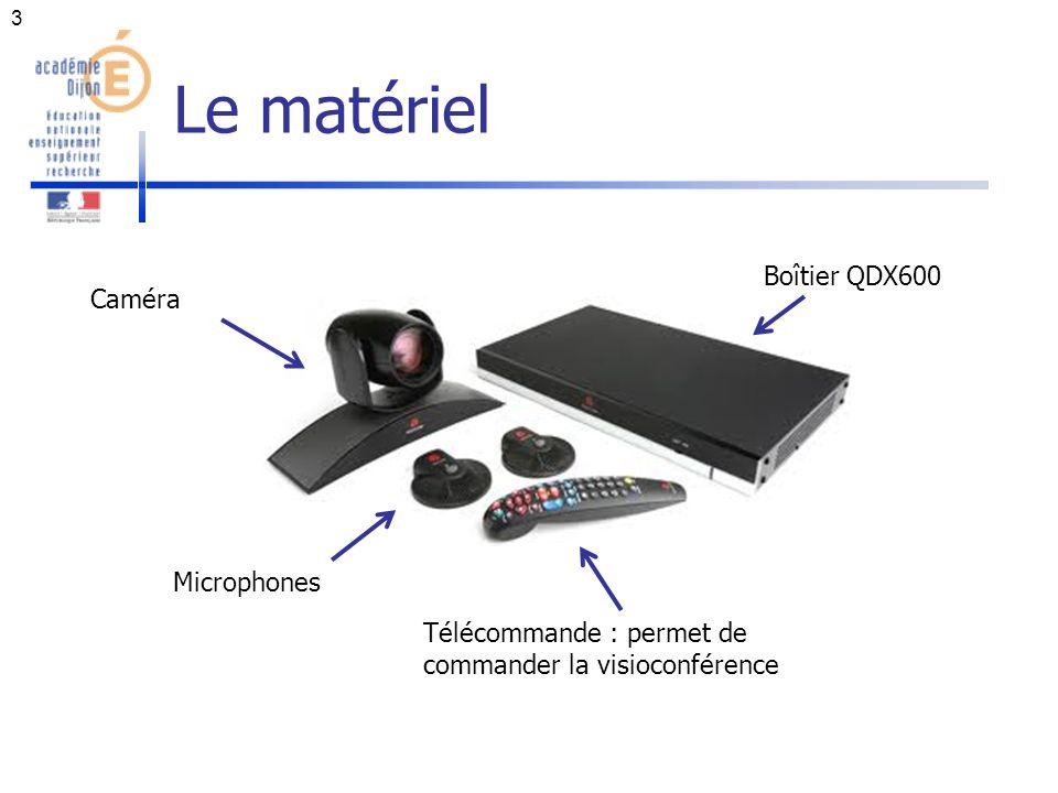 Le matériel Boîtier QDX600 Caméra Microphones