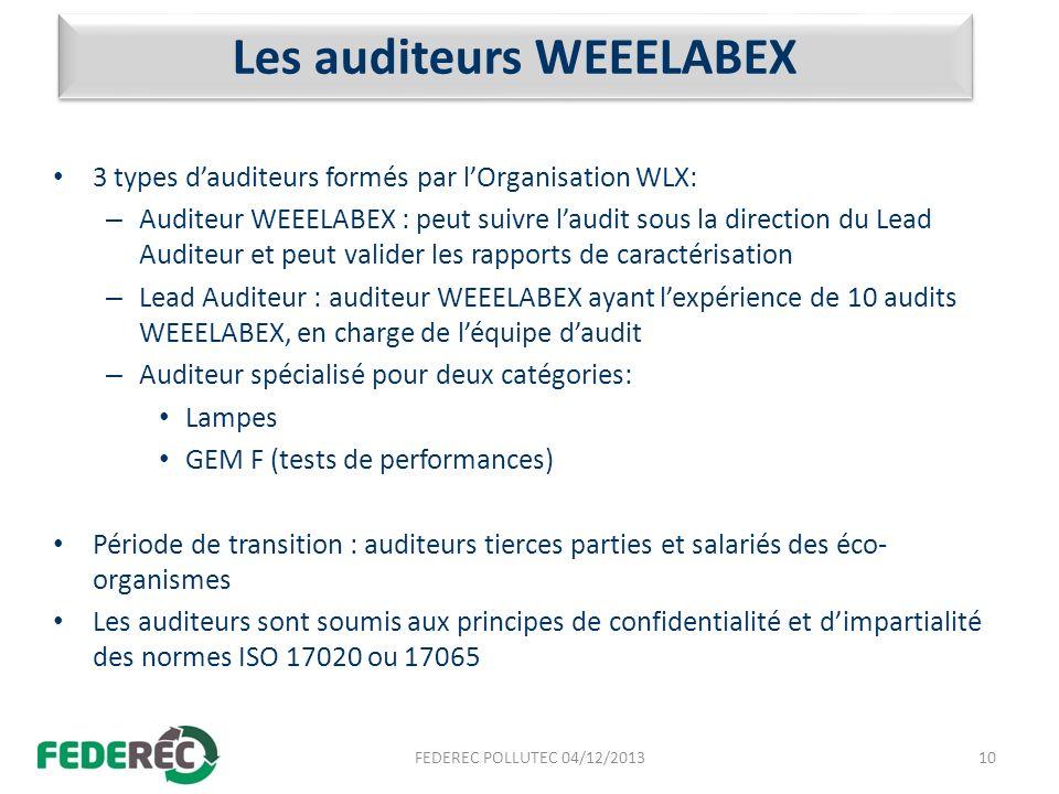 Les auditeurs WEEELABEX