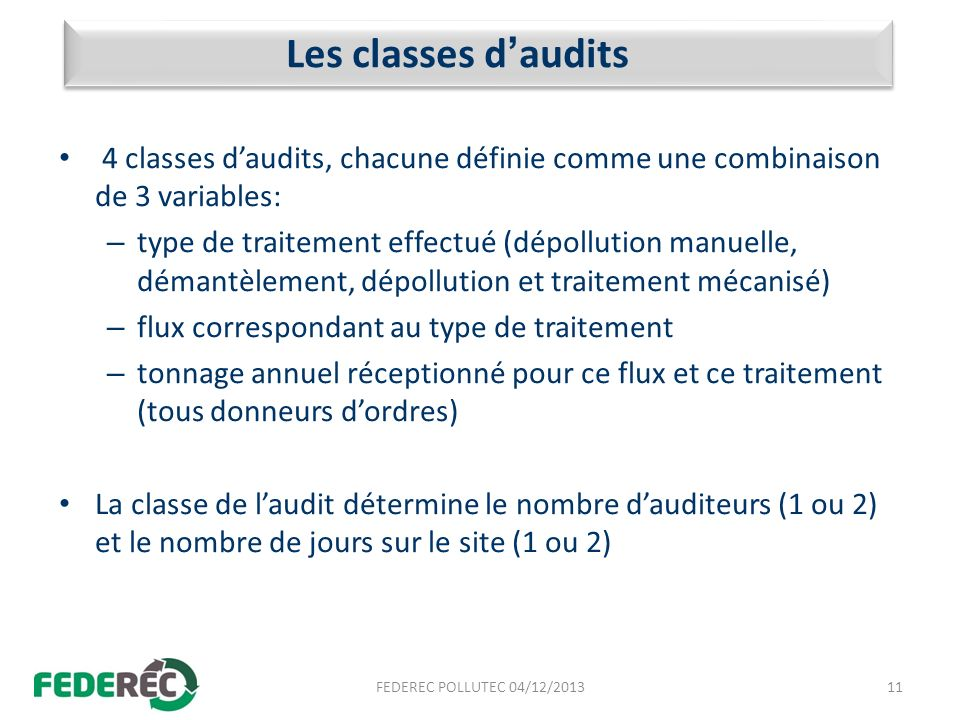 Les classes d'audits 4 classes d'audits, chacune définie comme une combinaison de 3 variables: