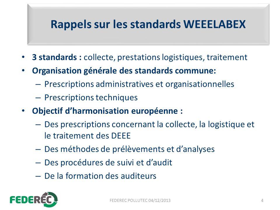 Rappels sur les standards WEEELABEX