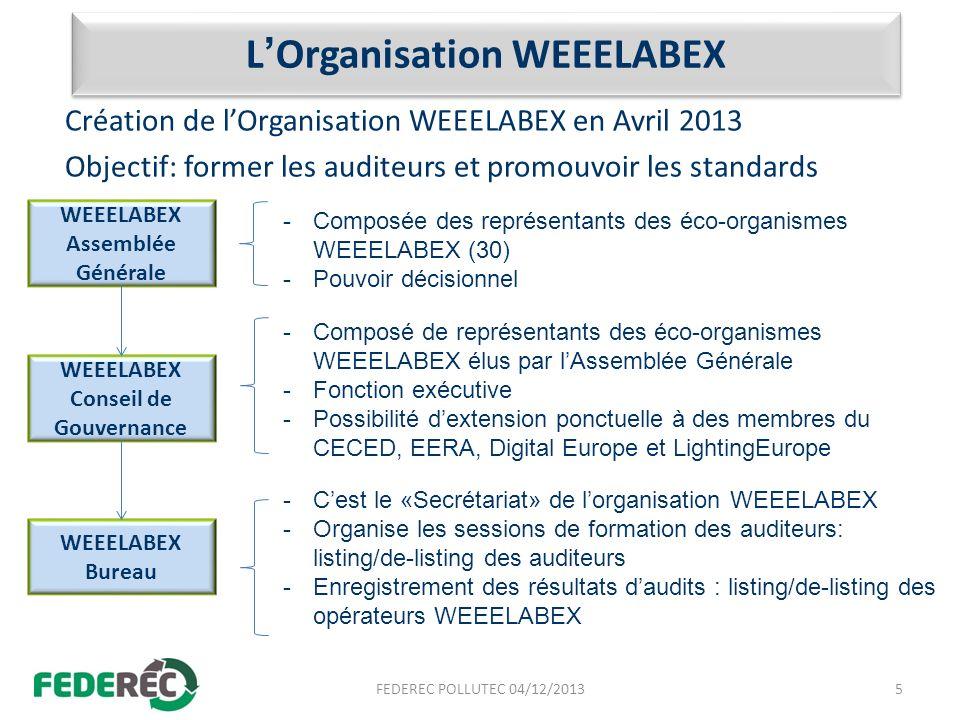 L'Organisation WEEELABEX