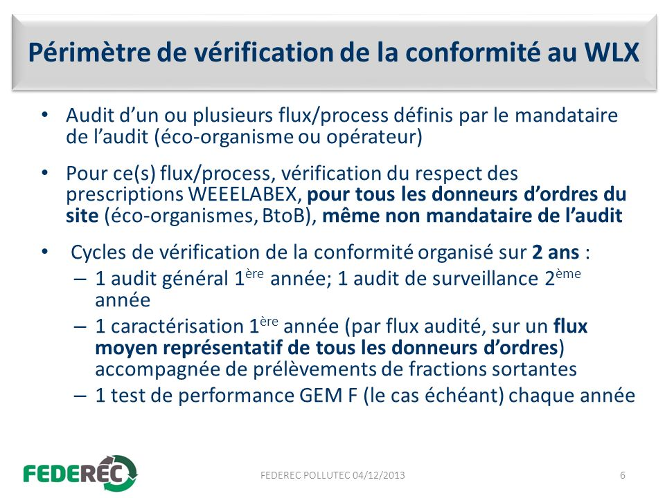 Périmètre de vérification de la conformité au WLX