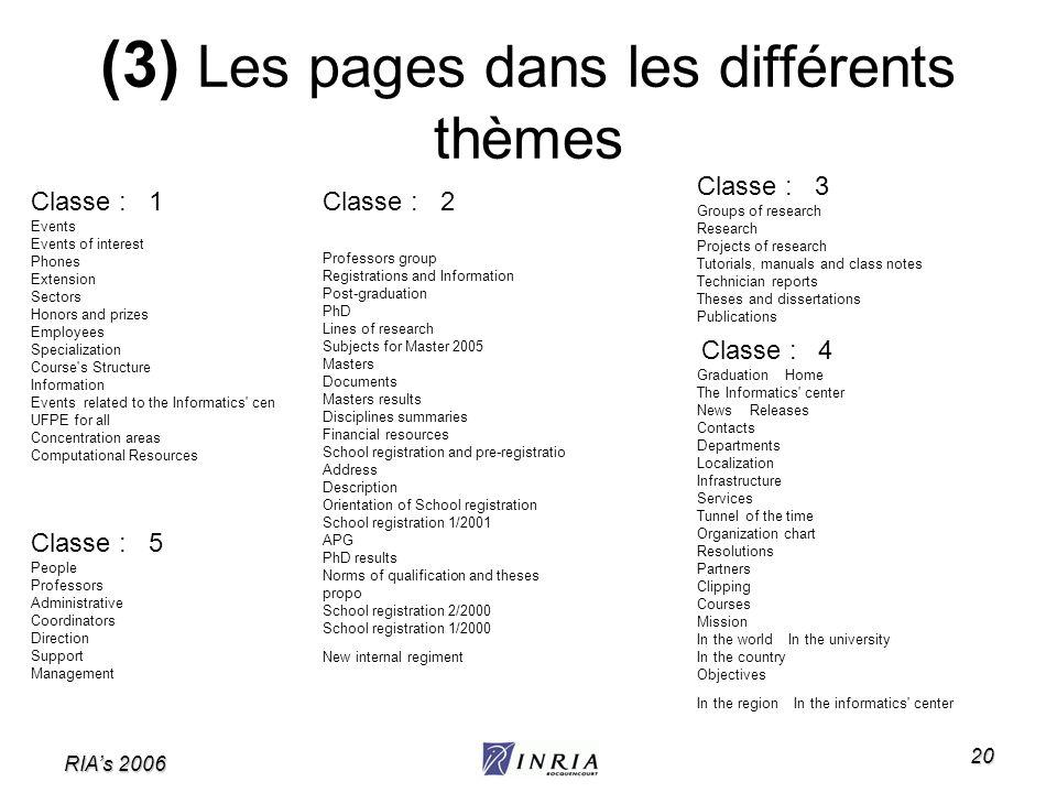 (3) Les pages dans les différents thèmes