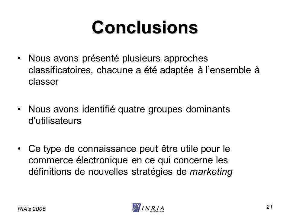 Conclusions Nous avons présenté plusieurs approches classificatoires, chacune a été adaptée à l'ensemble à classer.