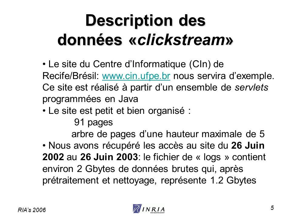 Description des données «clickstream»