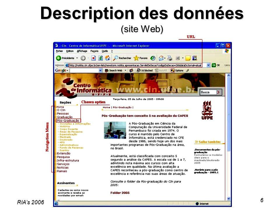 Description des données (site Web)