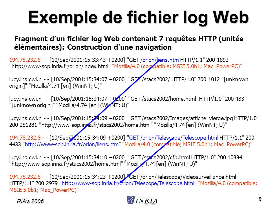 Exemple de fichier log Web