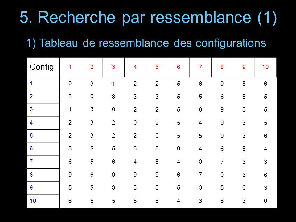 5. Recherche par ressemblance (1)