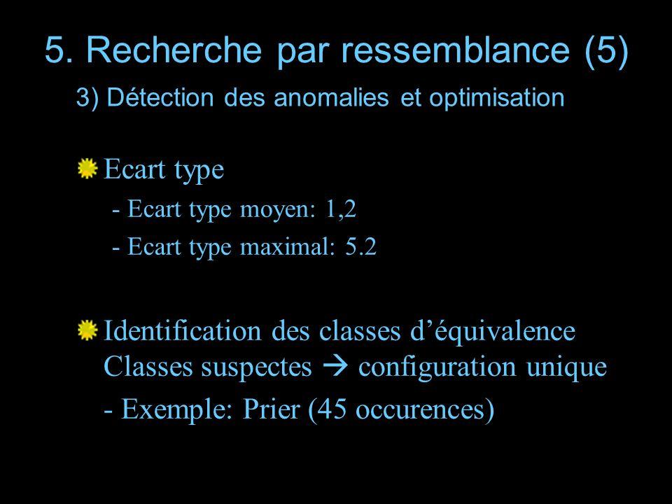 5. Recherche par ressemblance (5)