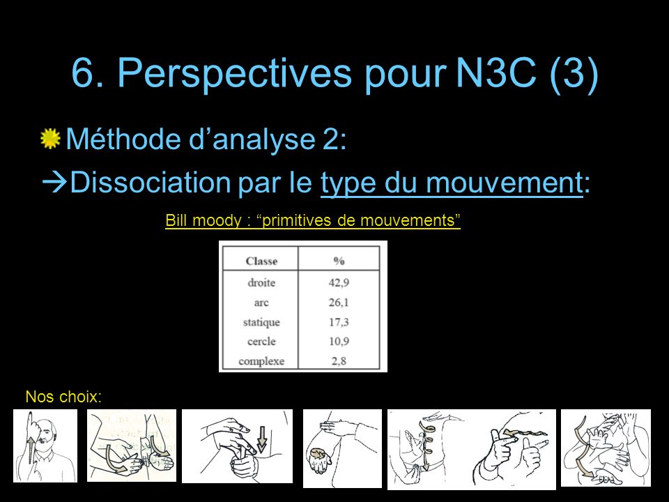 6. Perspectives pour N3C (3)