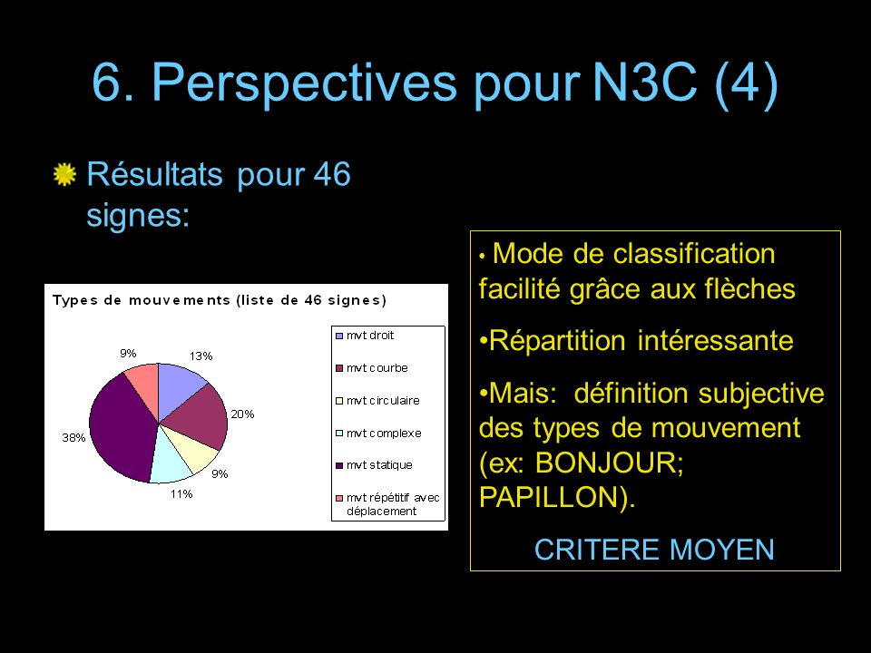 6. Perspectives pour N3C (4)