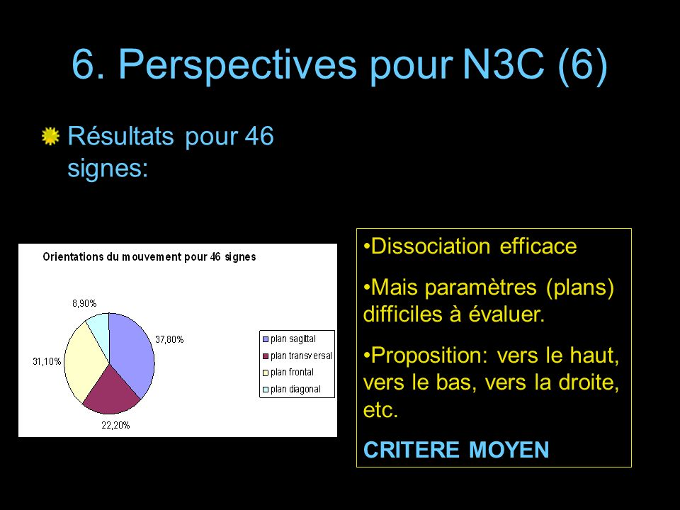 6. Perspectives pour N3C (6)