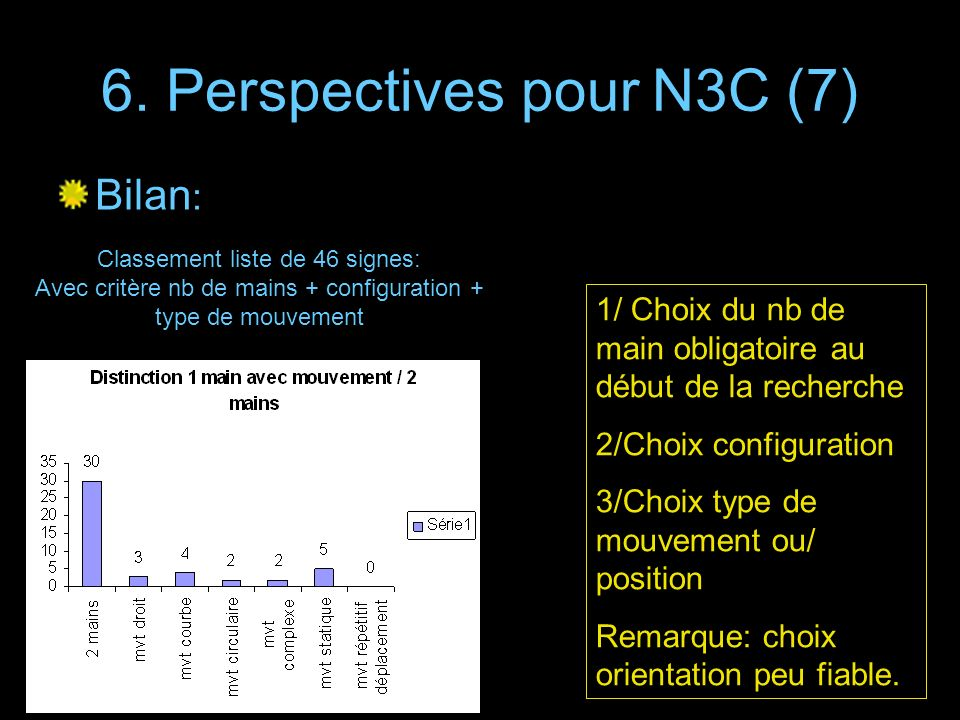 6. Perspectives pour N3C (7)