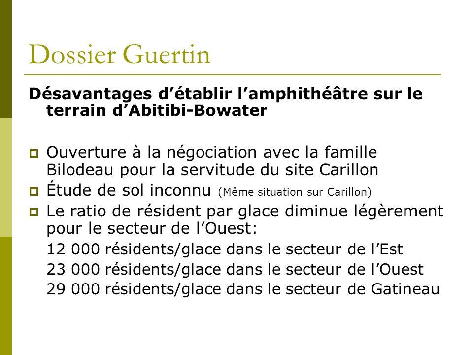 Dossier Guertin Désavantages d'établir l'amphithéâtre sur le terrain d'Abitibi-Bowater.