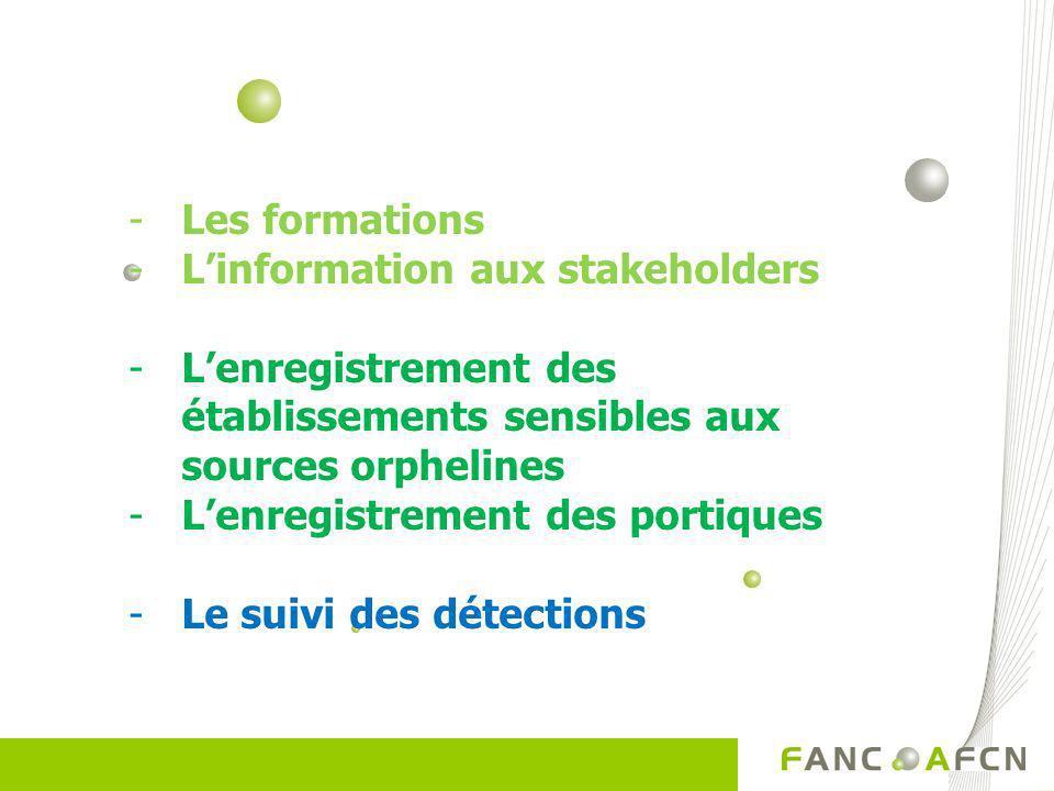 Les formations L'information aux stakeholders. L'enregistrement des établissements sensibles aux sources orphelines.