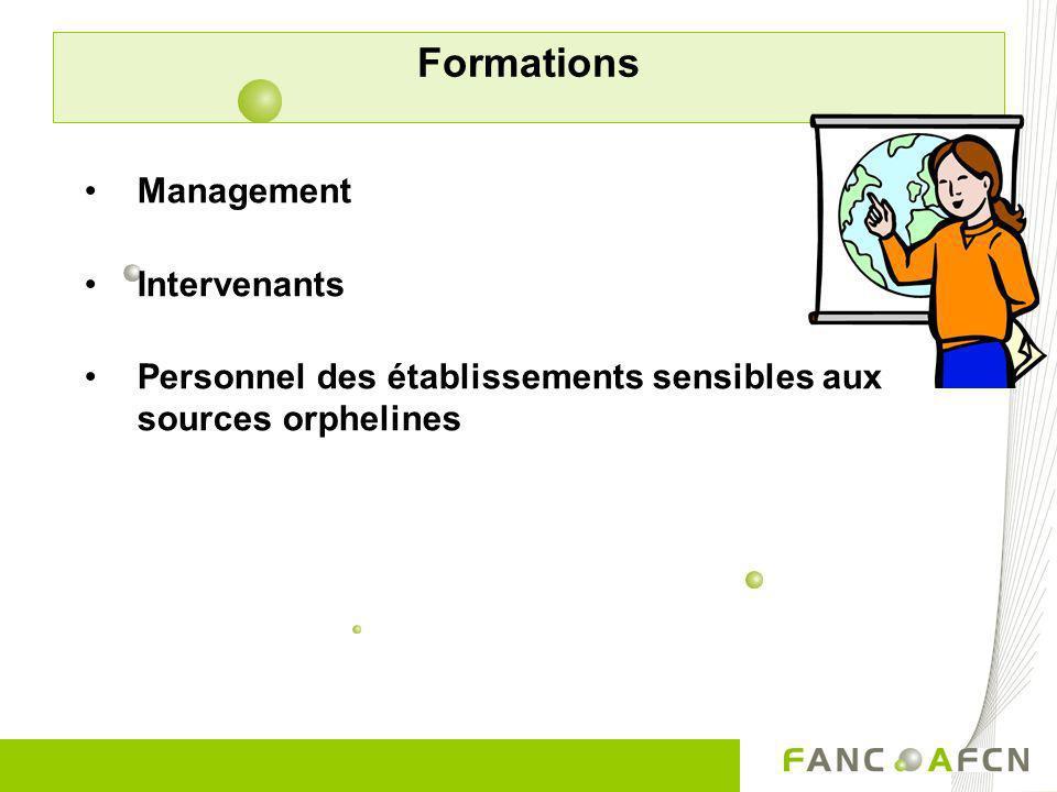 Formations Management Intervenants