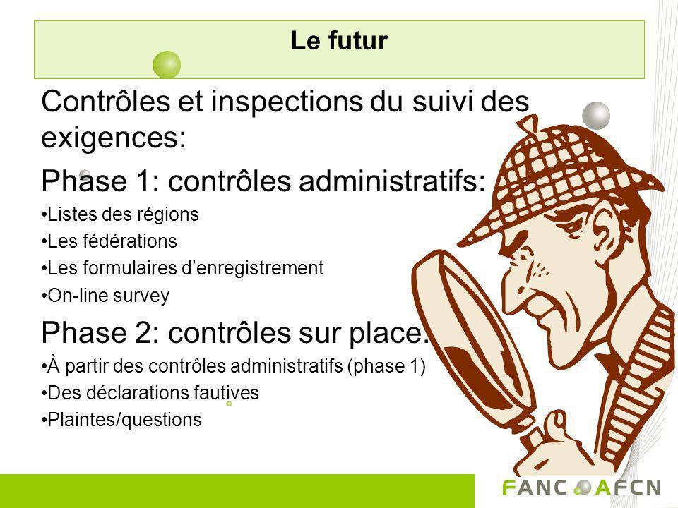 Contrôles et inspections du suivi des exigences: