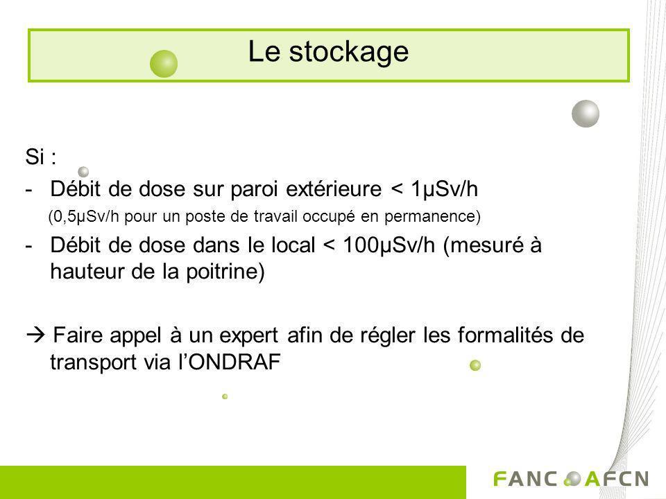 Le stockage Si : Débit de dose sur paroi extérieure < 1µSv/h