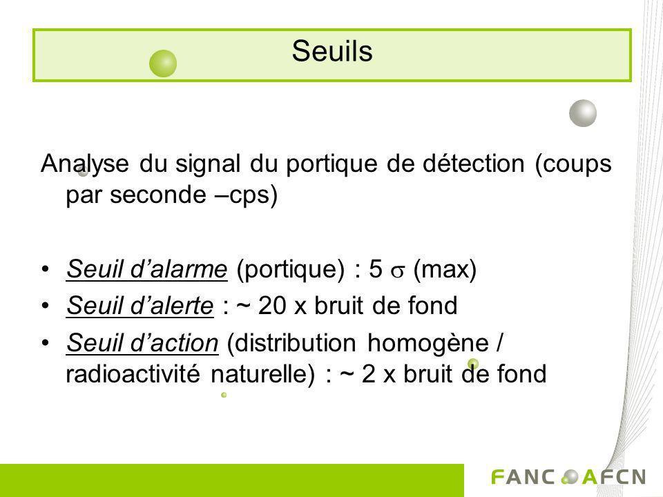 Seuils Analyse du signal du portique de détection (coups par seconde –cps) Seuil d'alarme (portique) : 5 s (max)