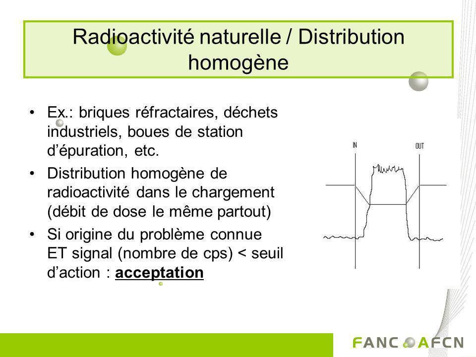 Radioactivité naturelle / Distribution homogène