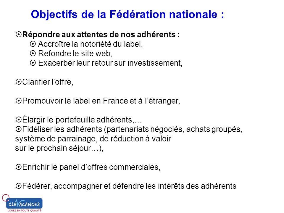 Objectifs de la Fédération nationale :