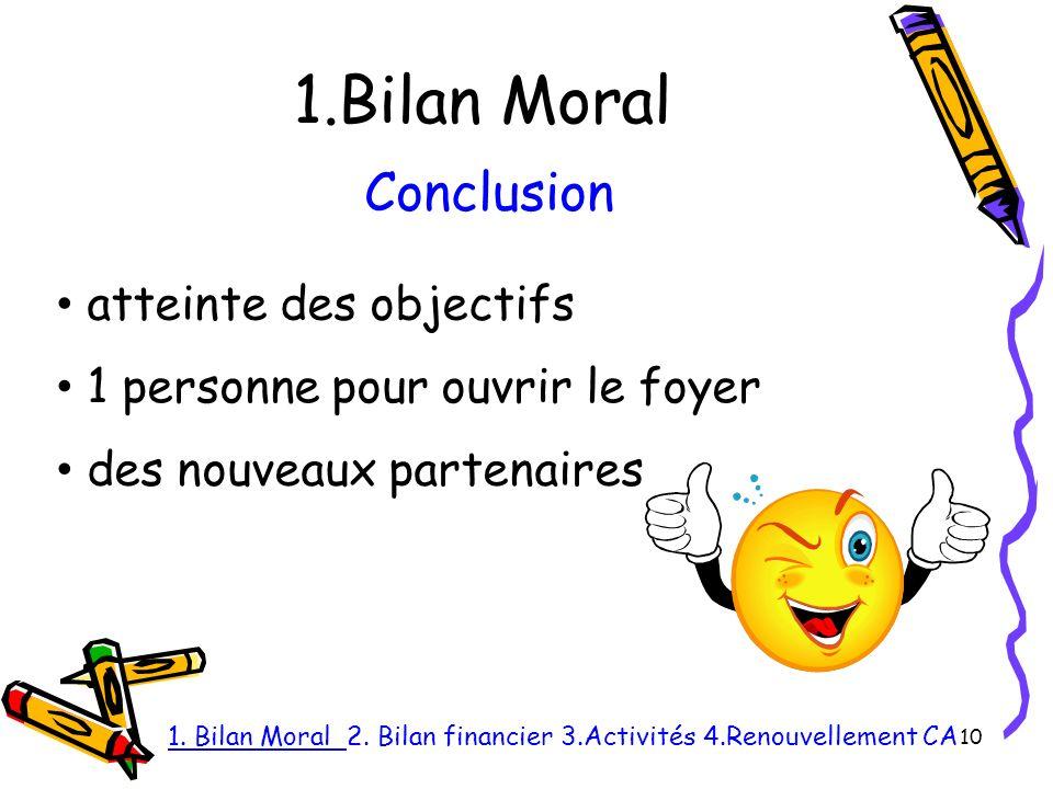 1. Bilan Moral 2. Bilan financier 3.Activités 4.Renouvellement CA
