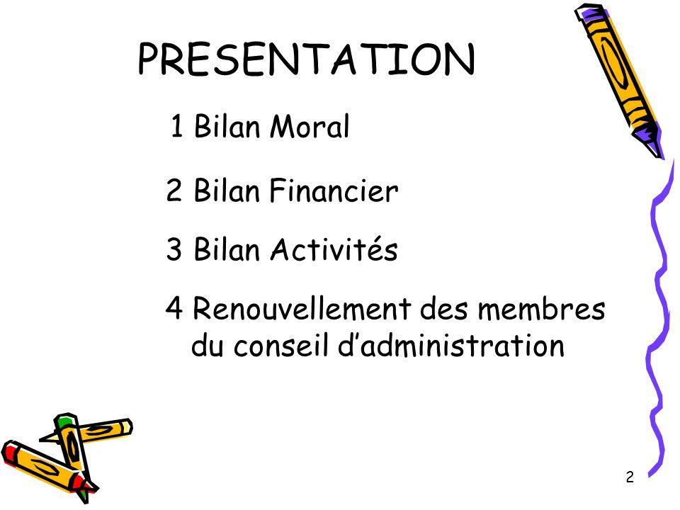 PRESENTATION 1 Bilan Moral 2 Bilan Financier 3 Bilan Activités