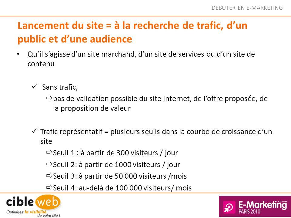 Lancement du site = à la recherche de trafic, d'un public et d'une audience