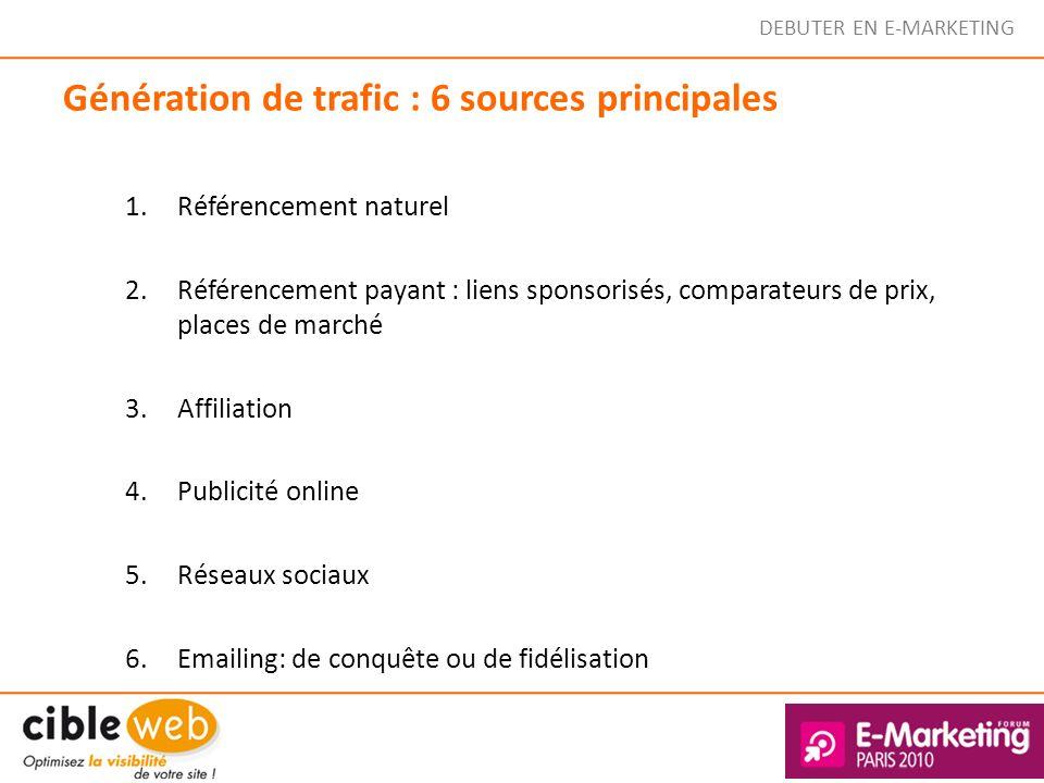 Génération de trafic : 6 sources principales