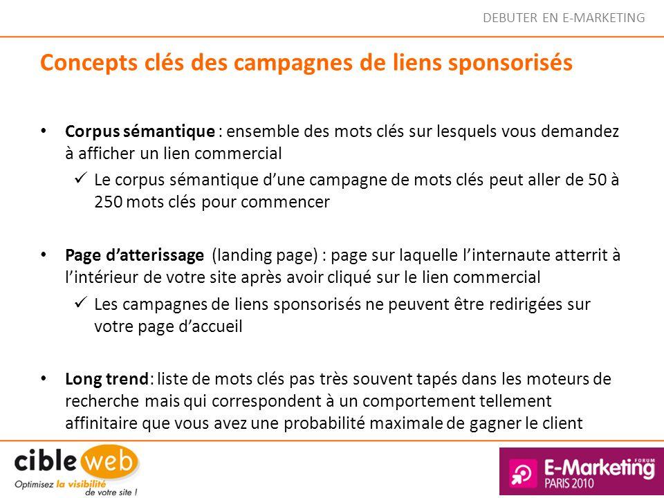 Concepts clés des campagnes de liens sponsorisés