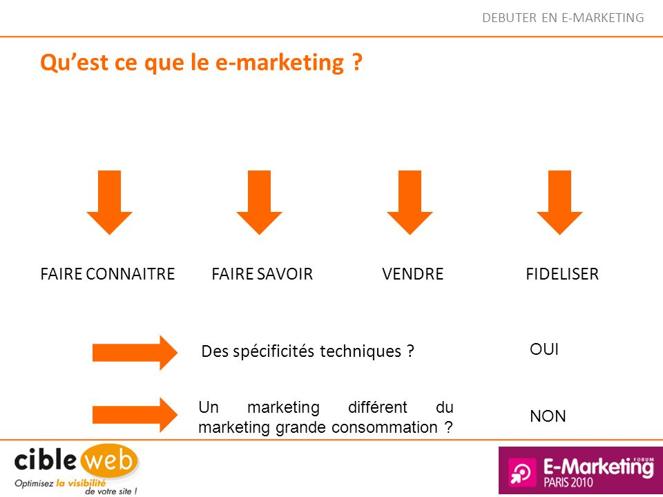 Qu'est ce que le e-marketing