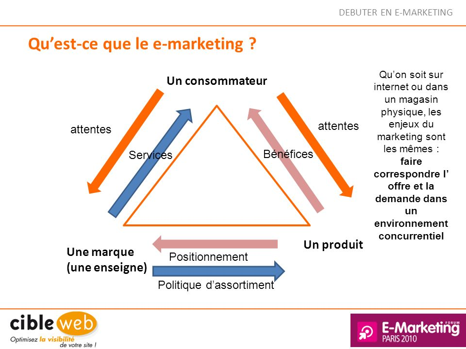 Qu'est-ce que le e-marketing