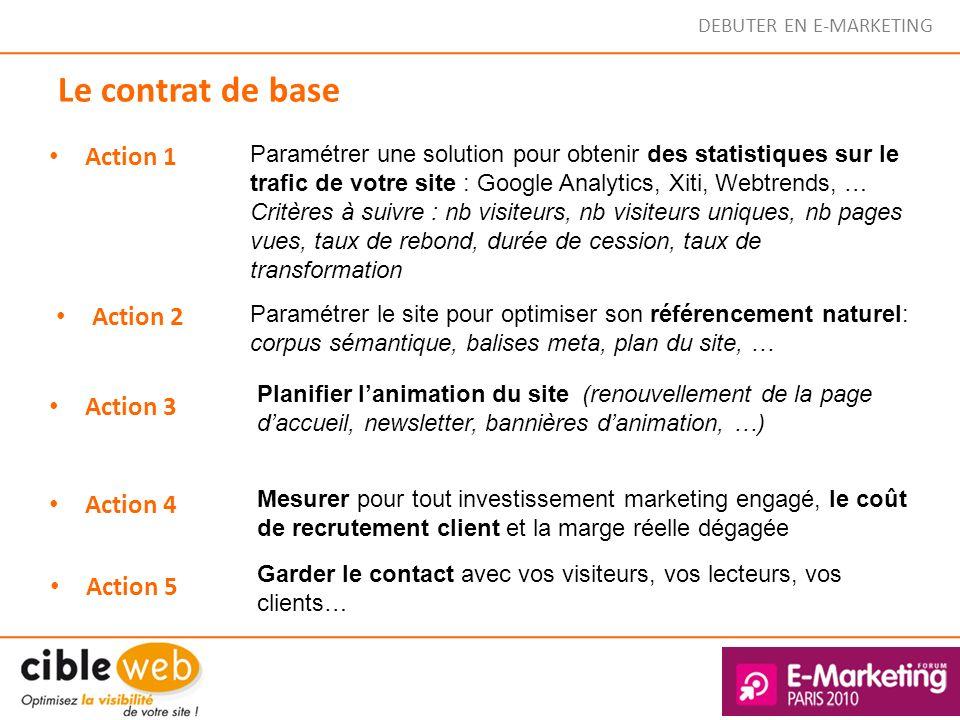 Le contrat de base Action 1 Action 2 Action 3 Action 4 Action 5