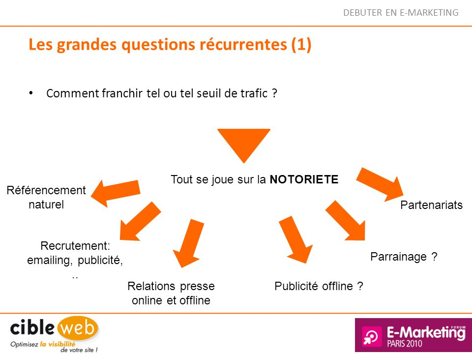 Les grandes questions récurrentes (1)