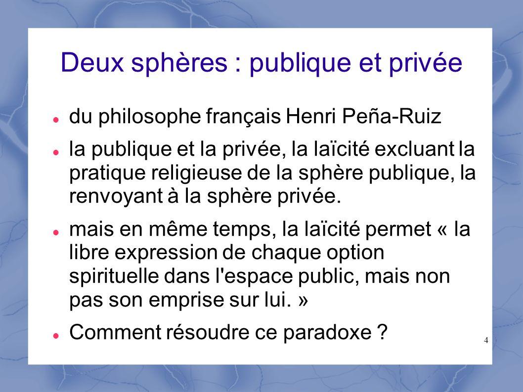 Deux sphères : publique et privée