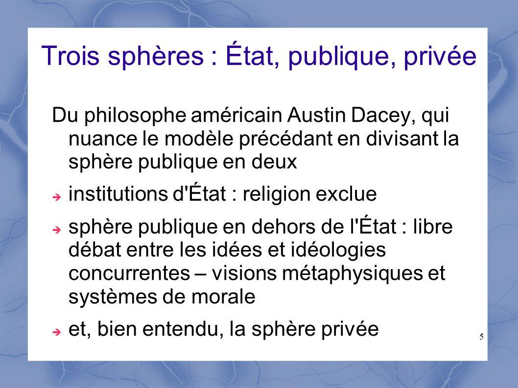 Trois sphères : État, publique, privée