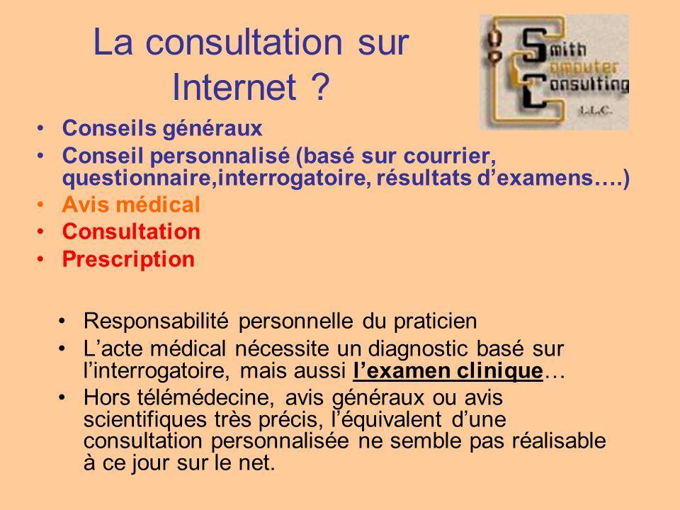 La consultation sur Internet