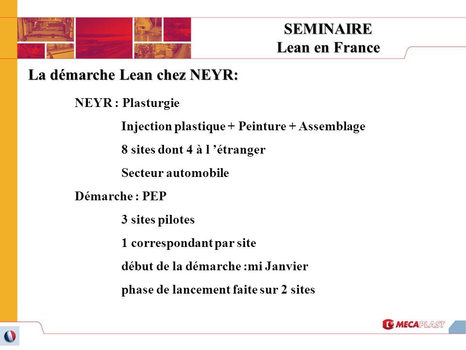 SEMINAIRE Lean en France