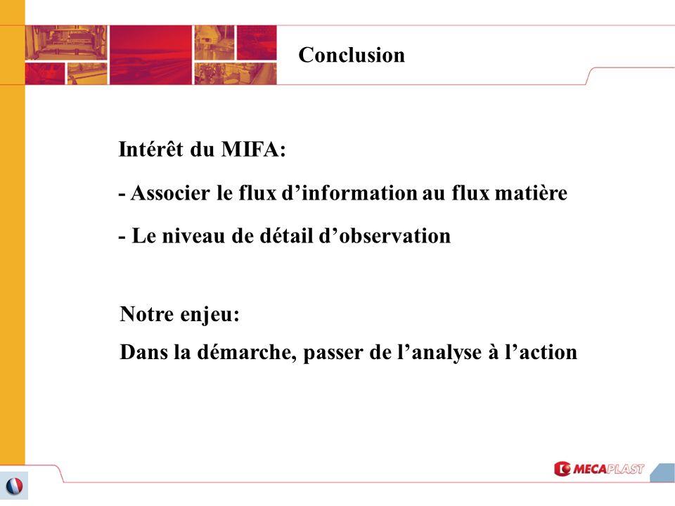 Conclusion Intérêt du MIFA: - Associer le flux d'information au flux matière. - Le niveau de détail d'observation.