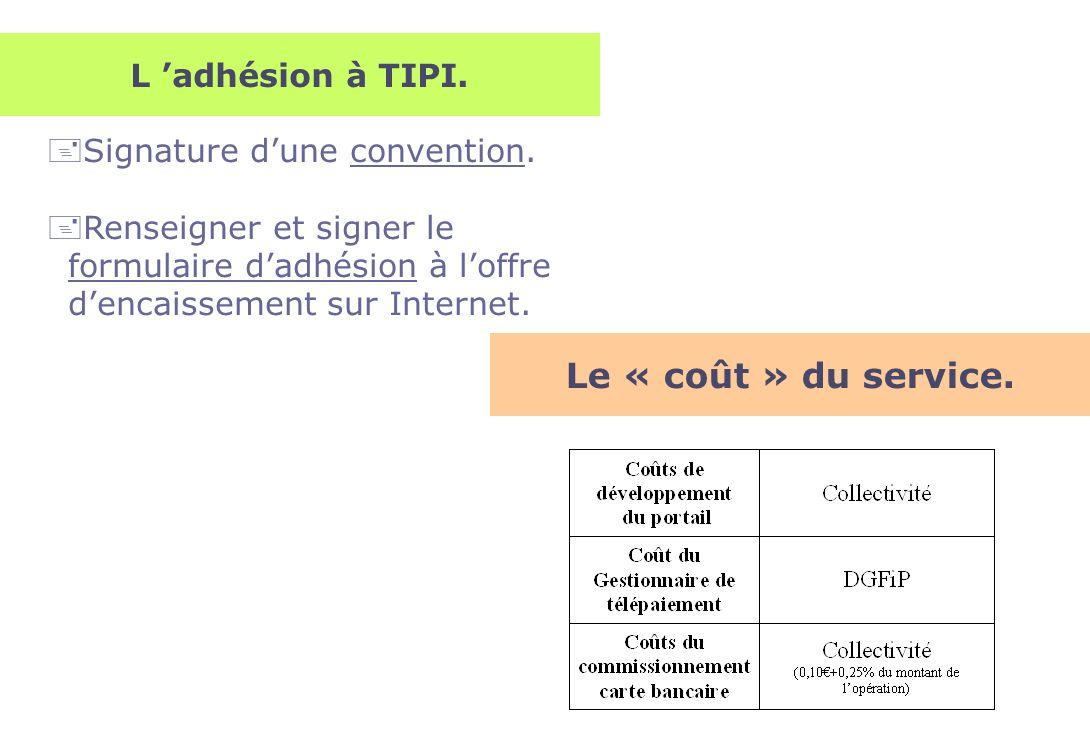 Le « coût » du service. L 'adhésion à TIPI.