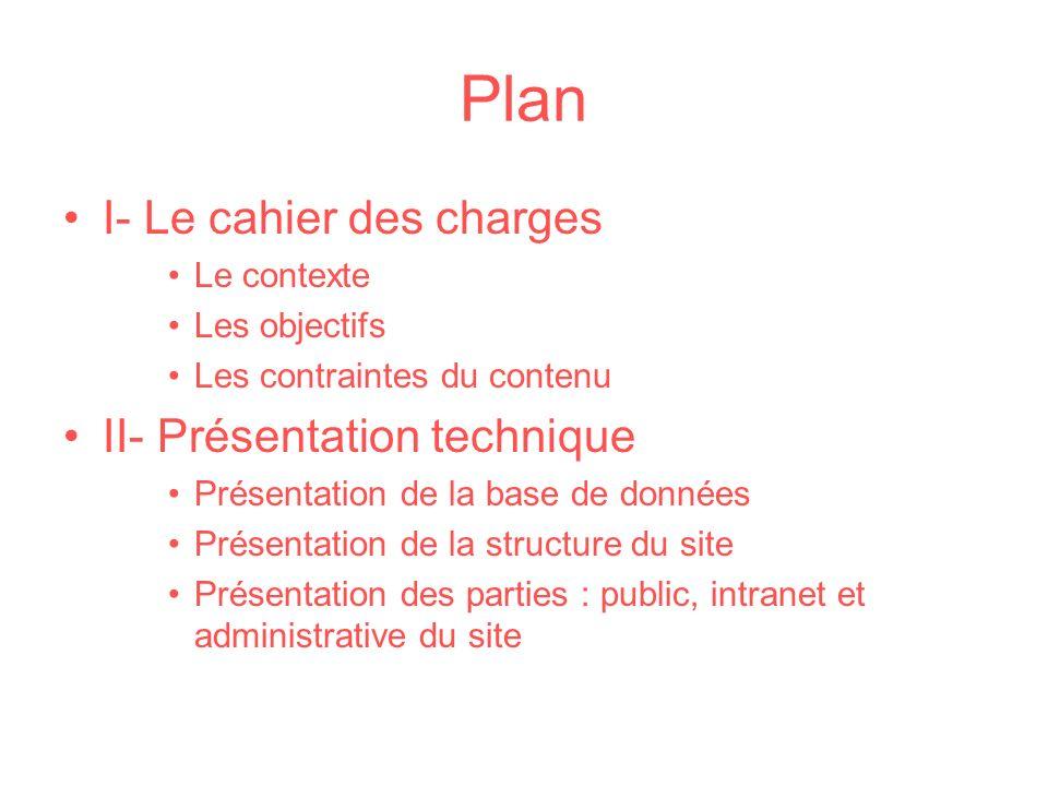 Plan I- Le cahier des charges II- Présentation technique Le contexte