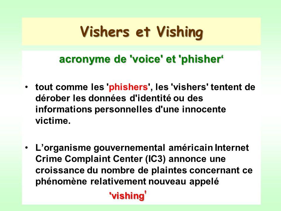 acronyme de voice et phisher'